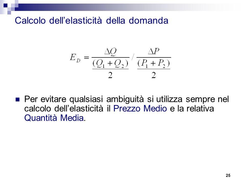 Calcolo dell'elasticità della domanda