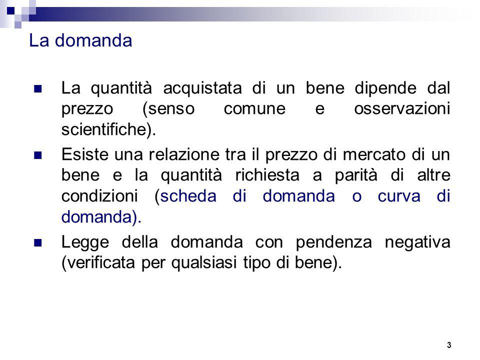 La domanda La quantità acquistata di un bene dipende dal prezzo (senso comune e osservazioni scientifiche).