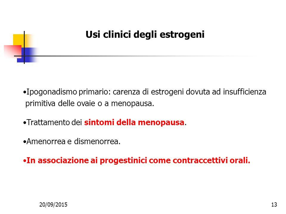 Usi clinici degli estrogeni