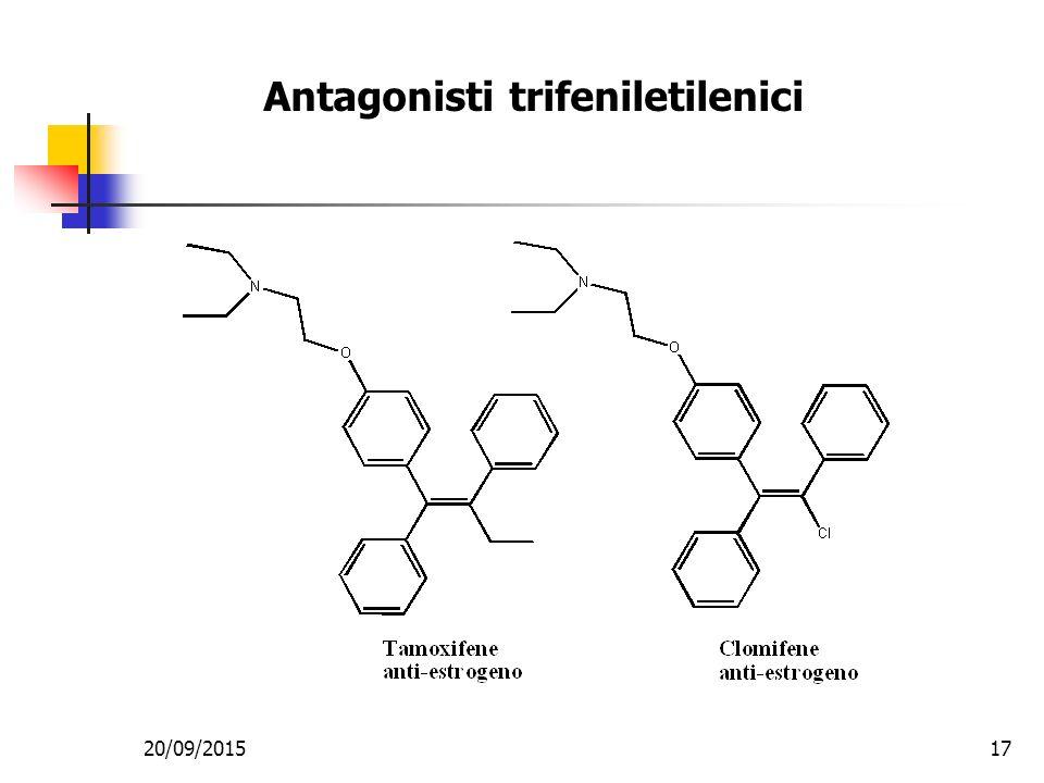 Antagonisti trifeniletilenici