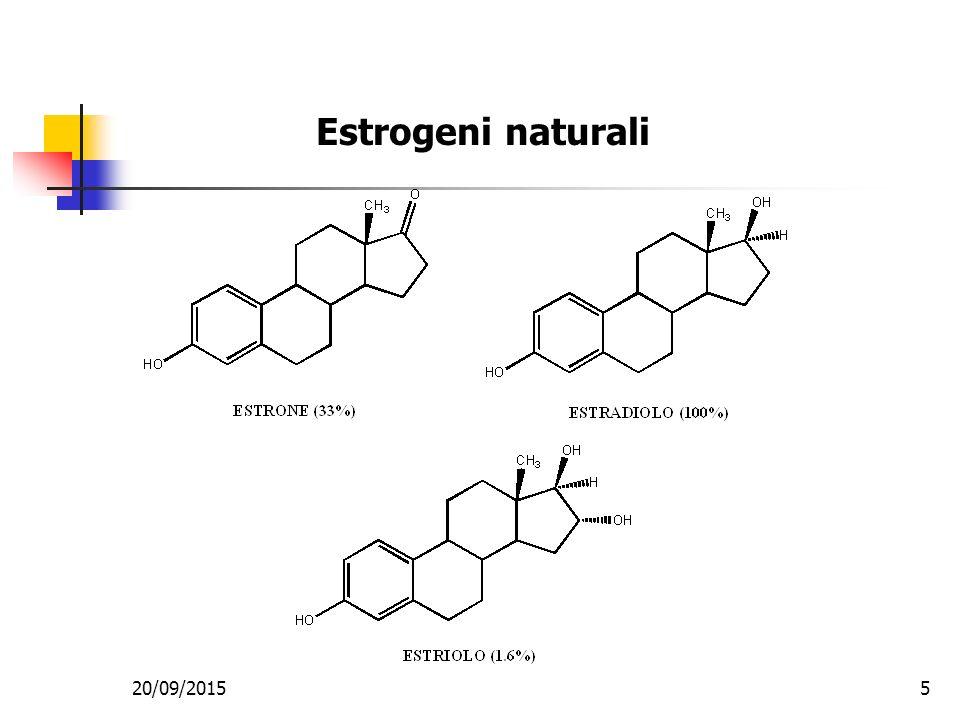 Estrogeni naturali 22/04/2017