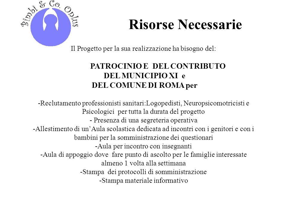 Risorse Necessarie DEL MUNICIPIO XI e DEL COMUNE DI ROMA per
