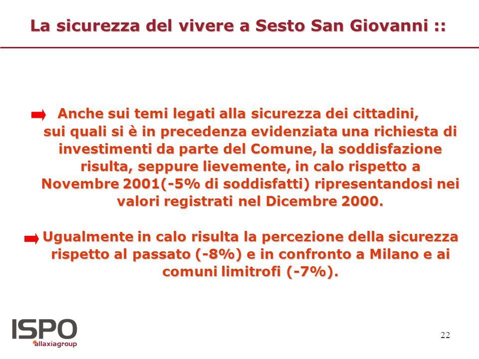 La sicurezza del vivere a Sesto San Giovanni ::