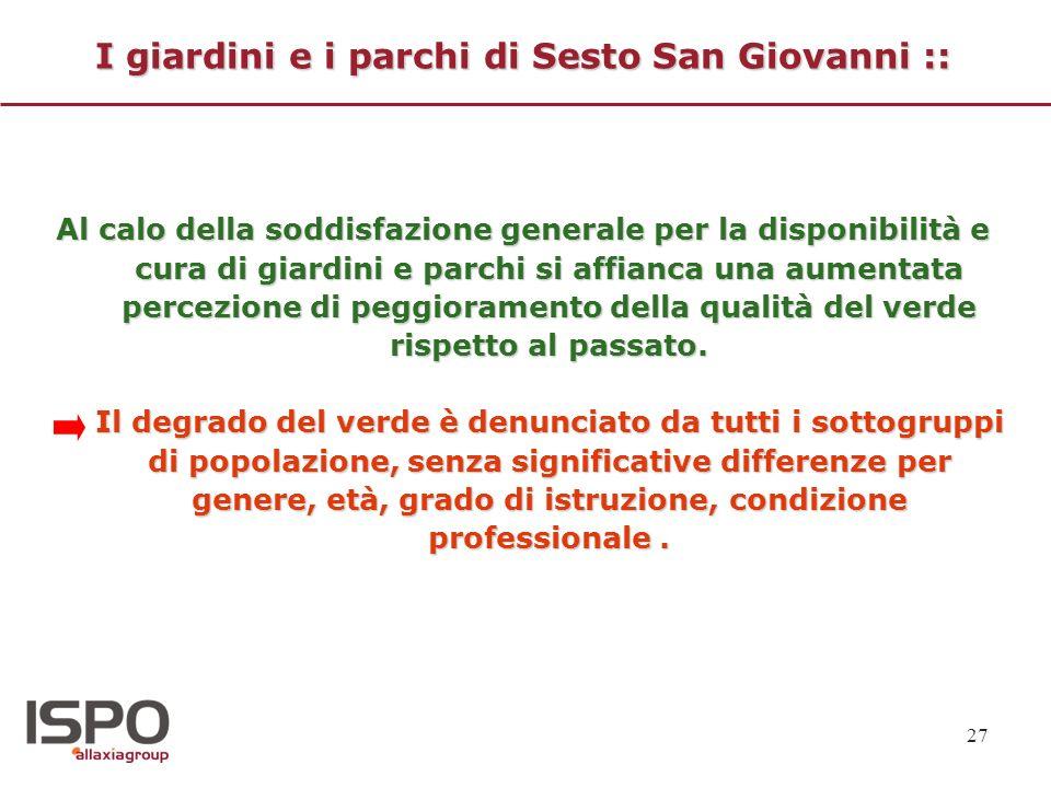 I giardini e i parchi di Sesto San Giovanni ::