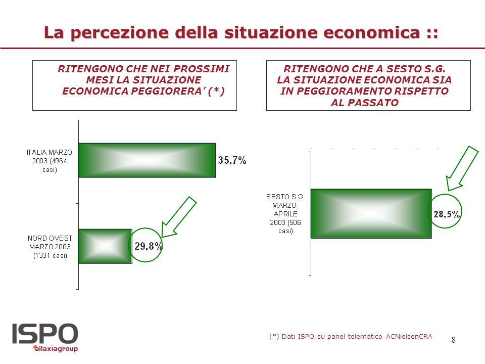 La percezione della situazione economica ::