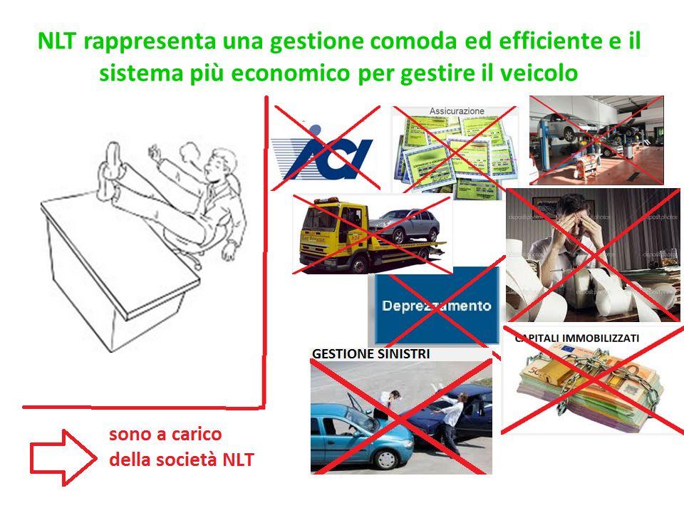NLT rappresenta una gestione comoda ed efficiente e il sistema più economico per gestire il veicolo