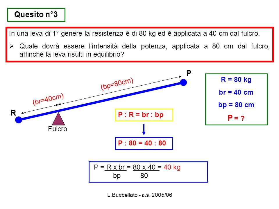 Quesito n°3 In una leva di 1° genere la resistenza è di 80 kg ed è applicata a 40 cm dal fulcro.