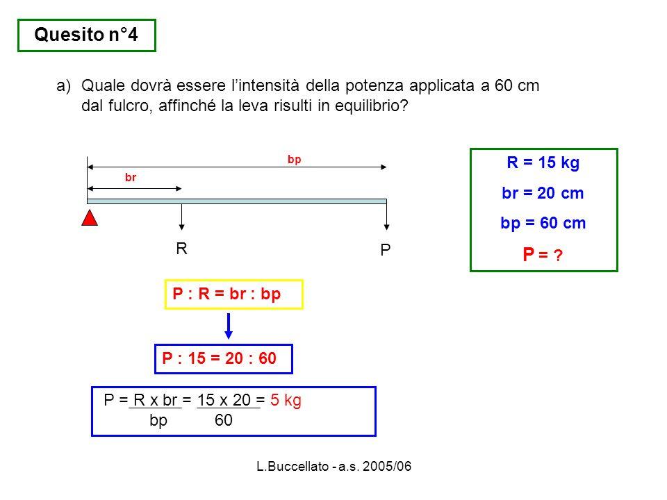 Quesito n°4 Quale dovrà essere l'intensità della potenza applicata a 60 cm dal fulcro, affinché la leva risulti in equilibrio