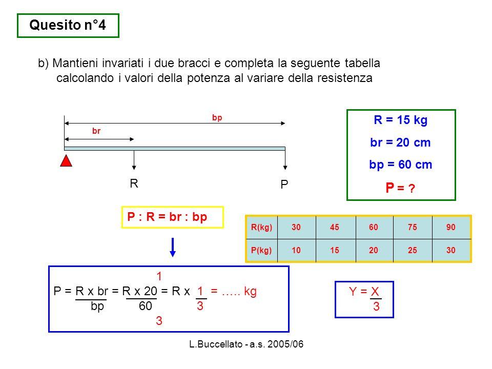 Quesito n°4 b) Mantieni invariati i due bracci e completa la seguente tabella calcolando i valori della potenza al variare della resistenza.