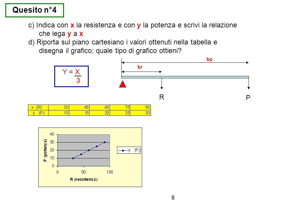 Quesito n°4 c) Indica con x la resistenza e con y la potenza e scrivi la relazione che lega y a x.