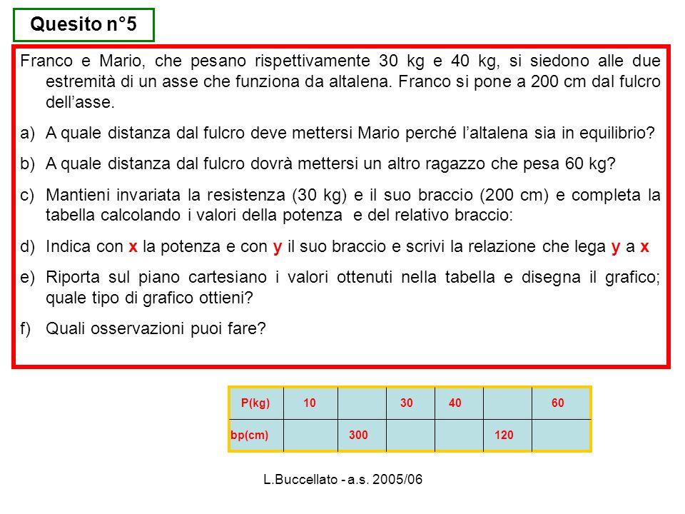 Quesito n°5