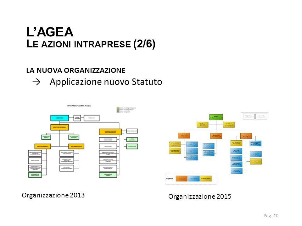 L'AGEA Le azioni intraprese (2/6) la nuova organizzazione
