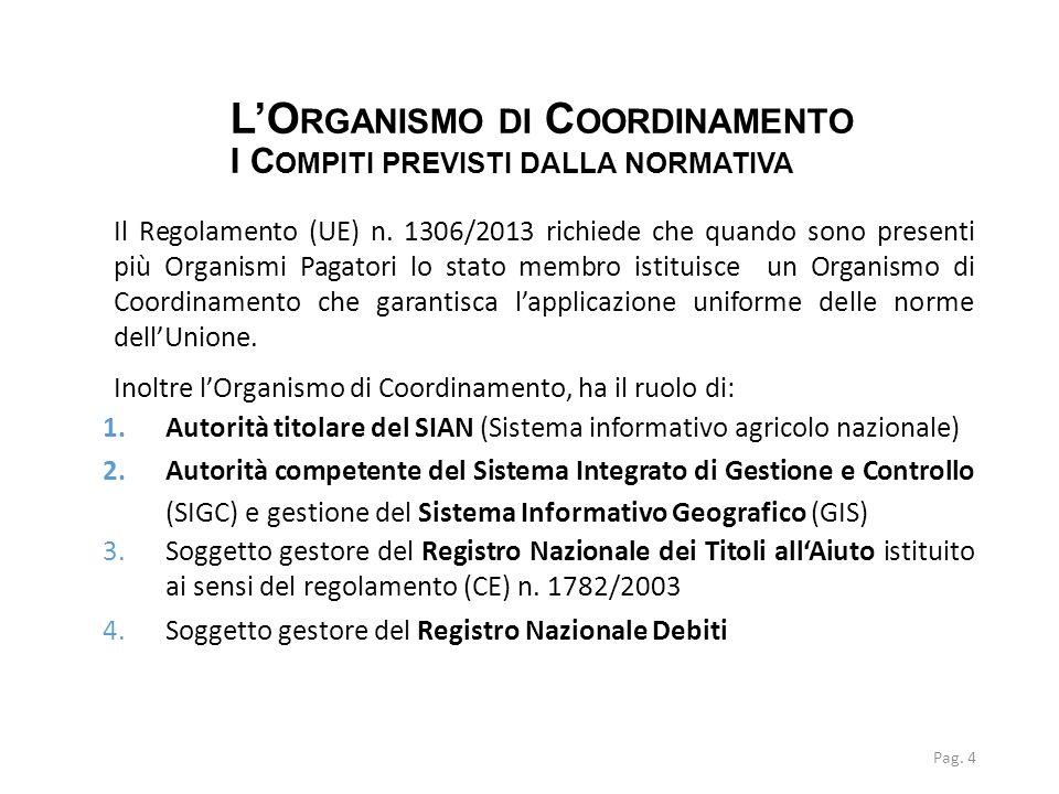L'Organismo di Coordinamento I Compiti previsti dalla normativa