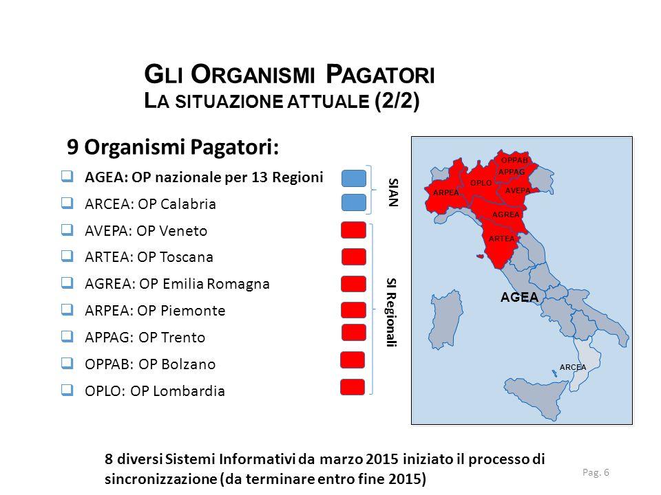Gli Organismi Pagatori La situazione attuale (2/2)
