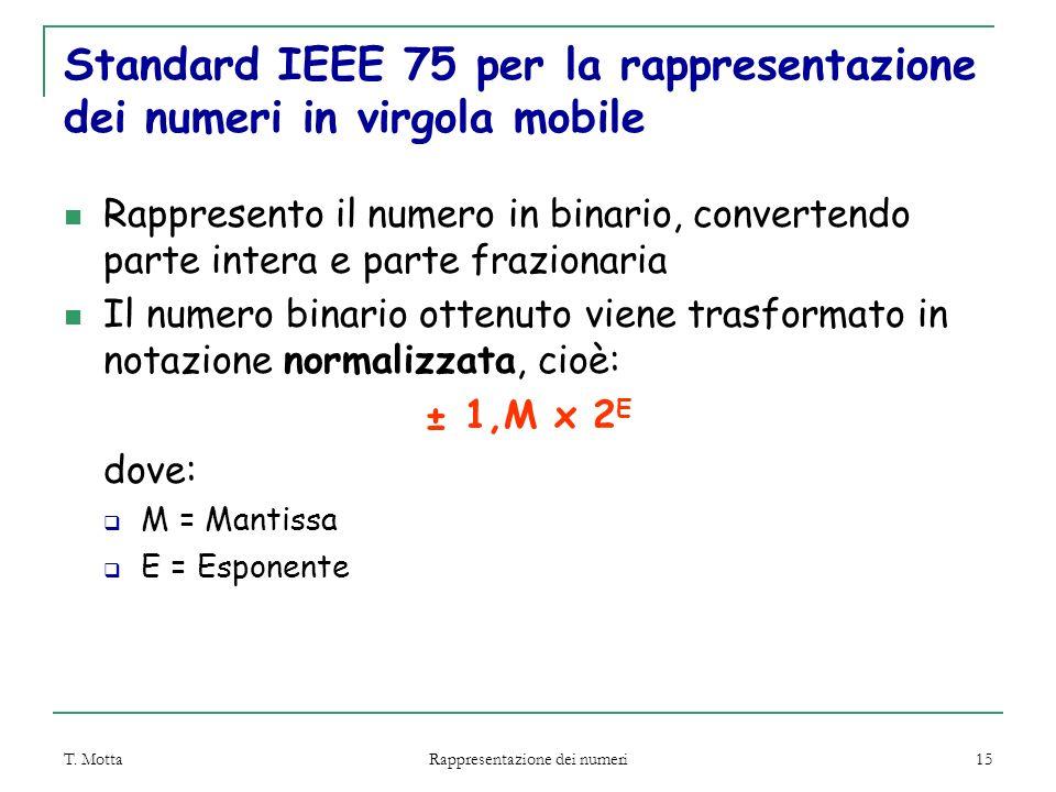Standard IEEE 75 per la rappresentazione dei numeri in virgola mobile