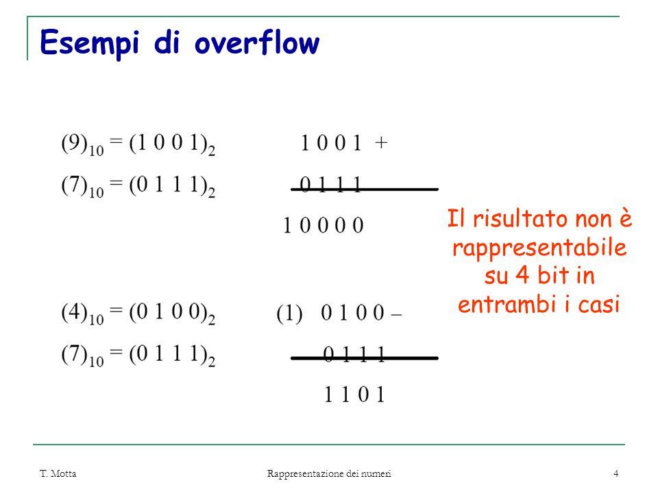 Esempi di overflow Il risultato non è rappresentabile su 4 bit in entrambi i casi.