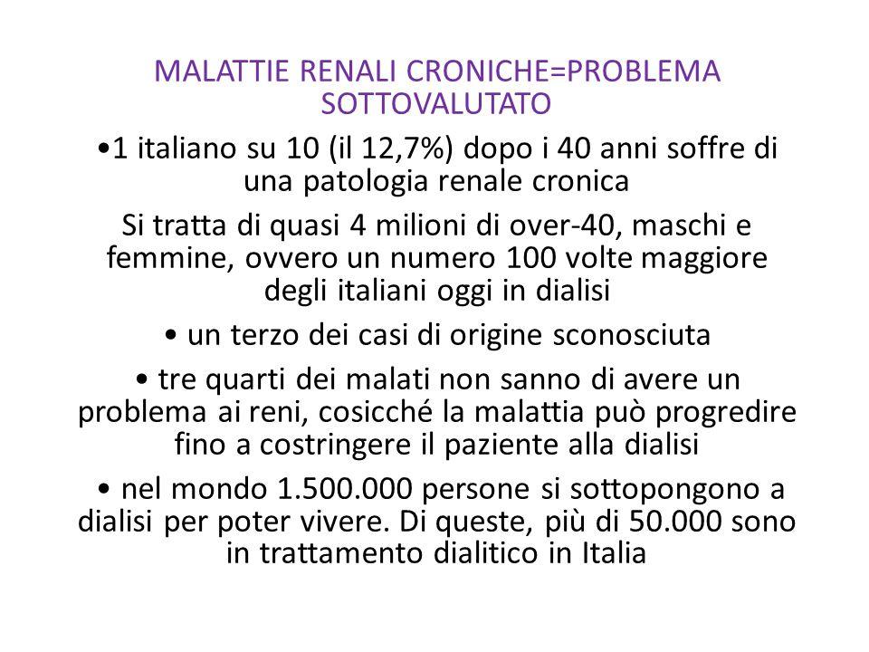 MALATTIE RENALI CRONICHE=PROBLEMA SOTTOVALUTATO