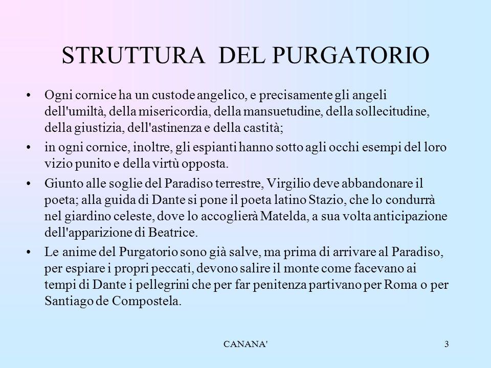 STRUTTURA DEL PURGATORIO