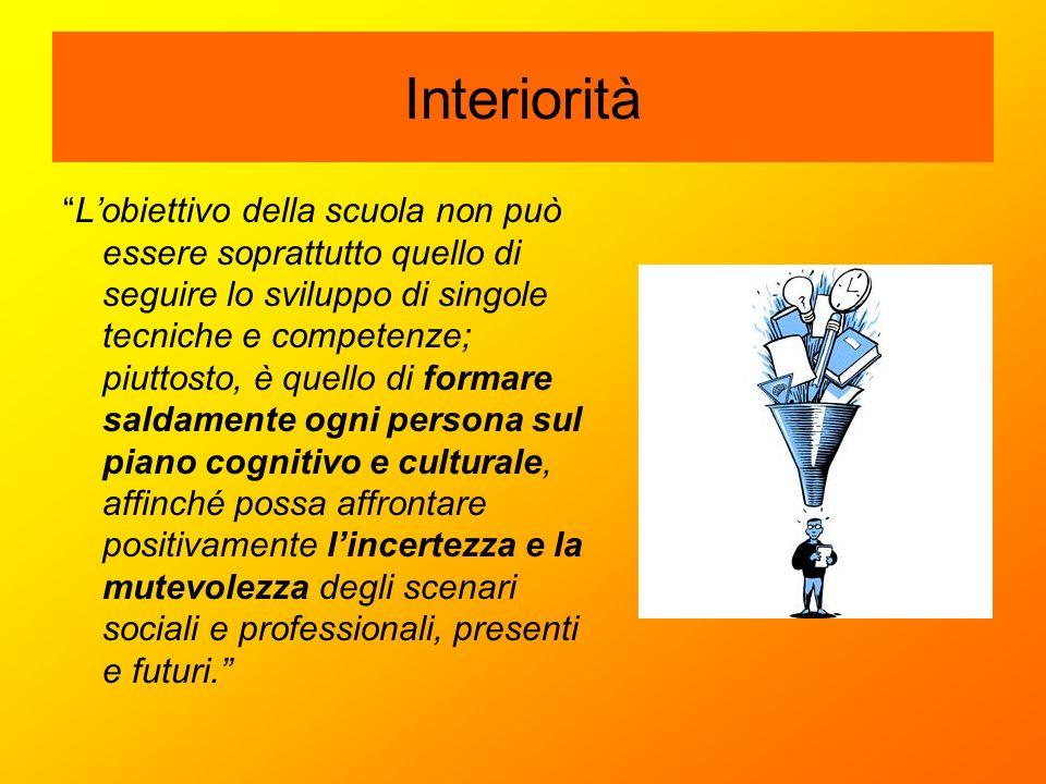 Interiorità