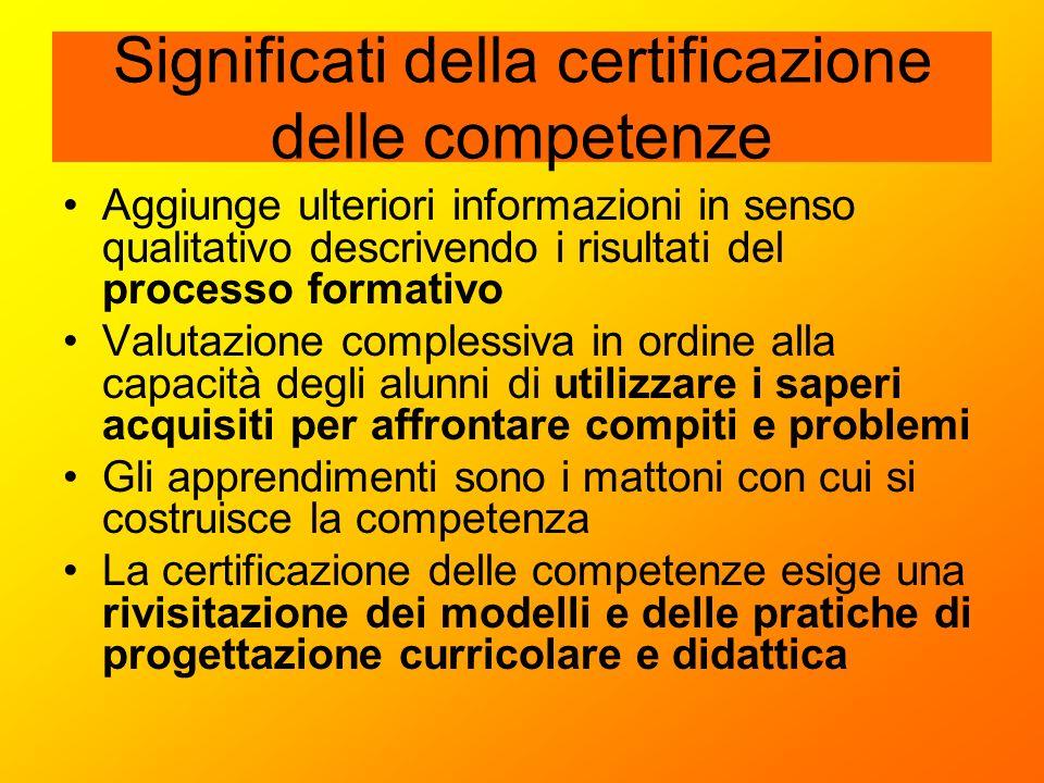 Significati della certificazione delle competenze