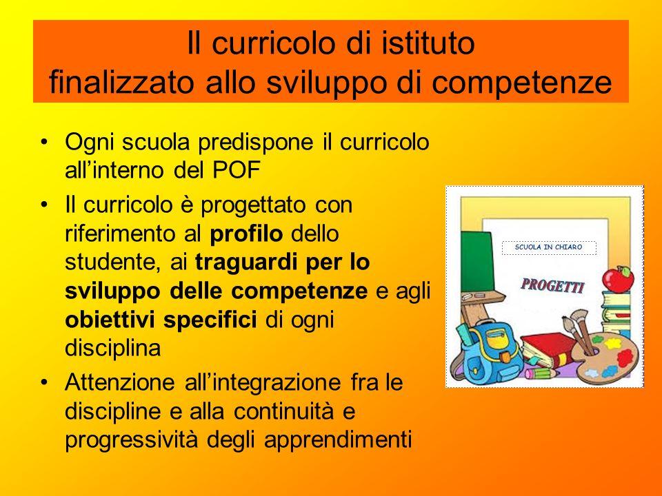 Il curricolo di istituto finalizzato allo sviluppo di competenze