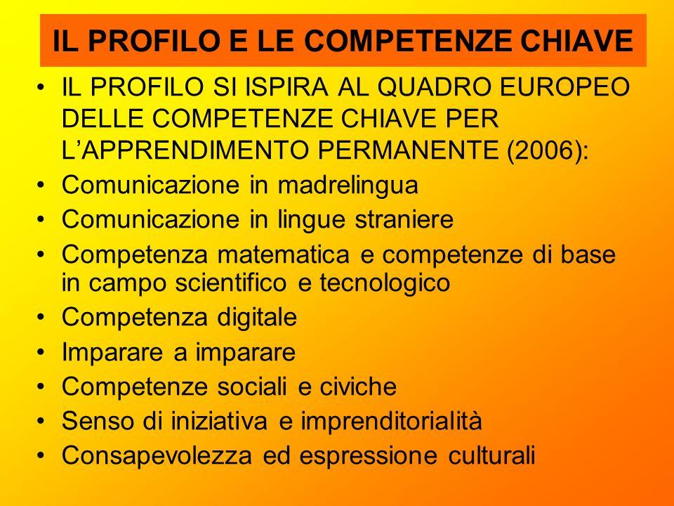 IL PROFILO E LE COMPETENZE CHIAVE