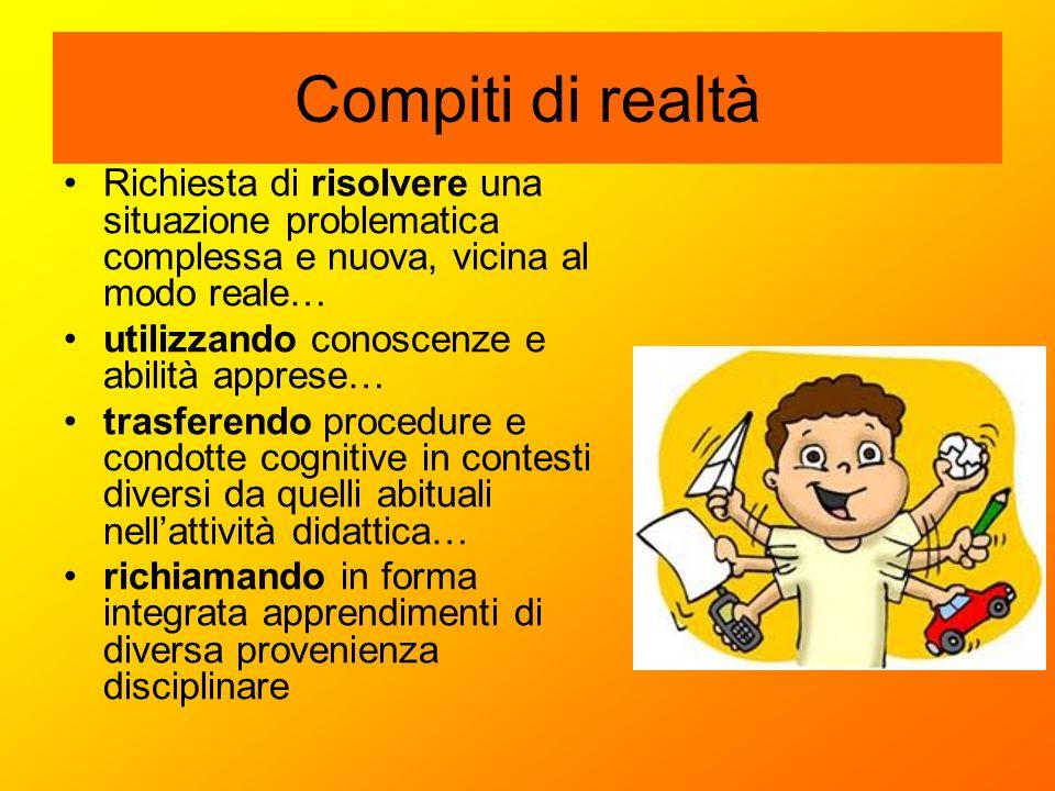 Compiti di realtà Richiesta di risolvere una situazione problematica complessa e nuova, vicina al modo reale…