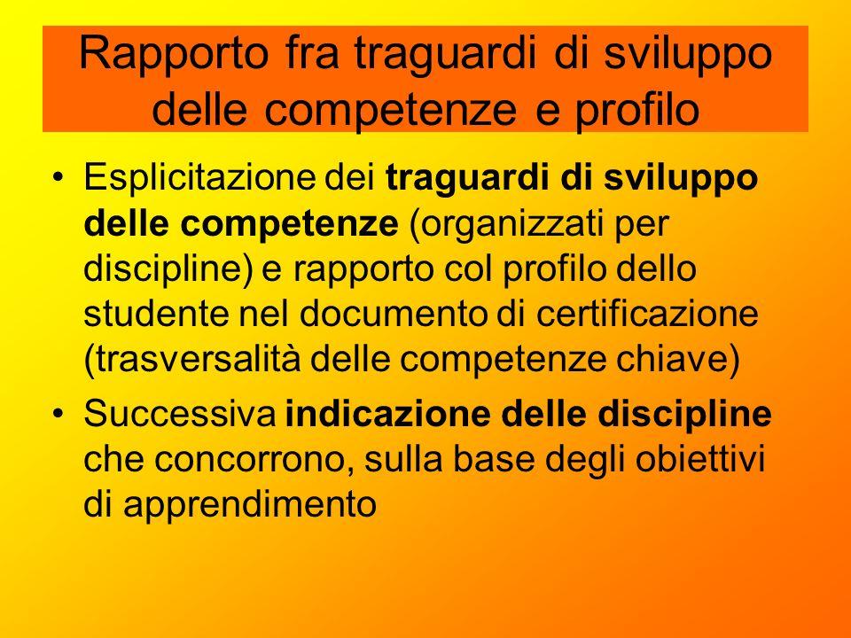 Rapporto fra traguardi di sviluppo delle competenze e profilo