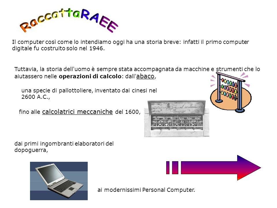 Il computer così come lo intendiamo oggi ha una storia breve: infatti il primo computer digitale fu costruito solo nel 1946.