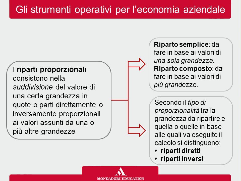 Gli strumenti operativi per l'economia aziendale