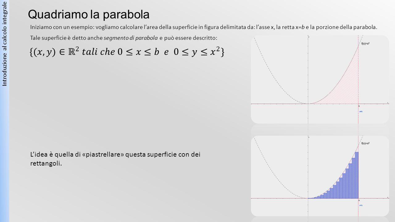 Quadriamo la parabola {(𝑥,𝑦)∈ ℝ 2 𝑡𝑎𝑙𝑖 𝑐ℎ𝑒 0≤𝑥≤𝑏 𝑒 0≤𝑦≤ 𝑥 2 }