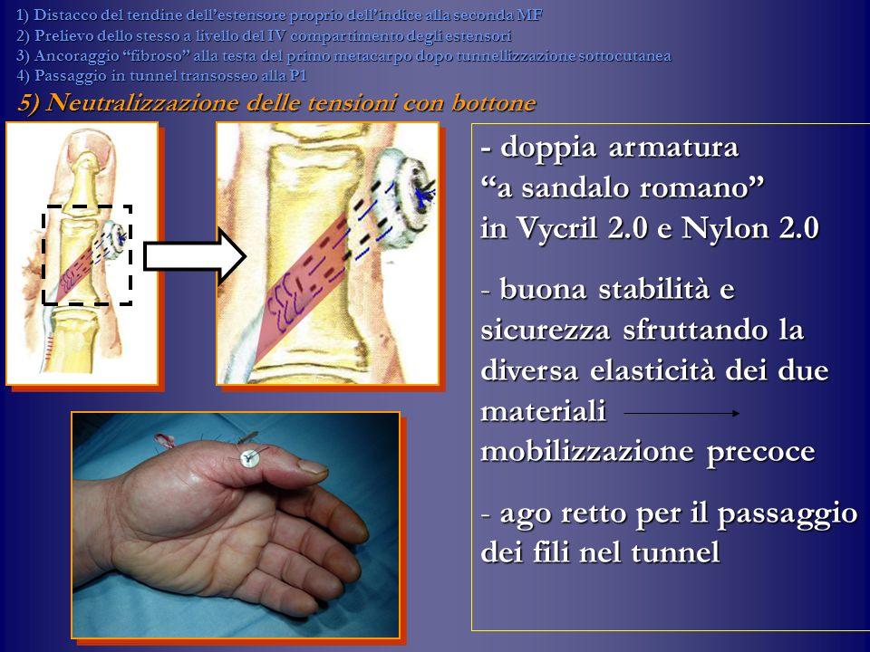 - doppia armatura a sandalo romano in Vycril 2.0 e Nylon 2.0