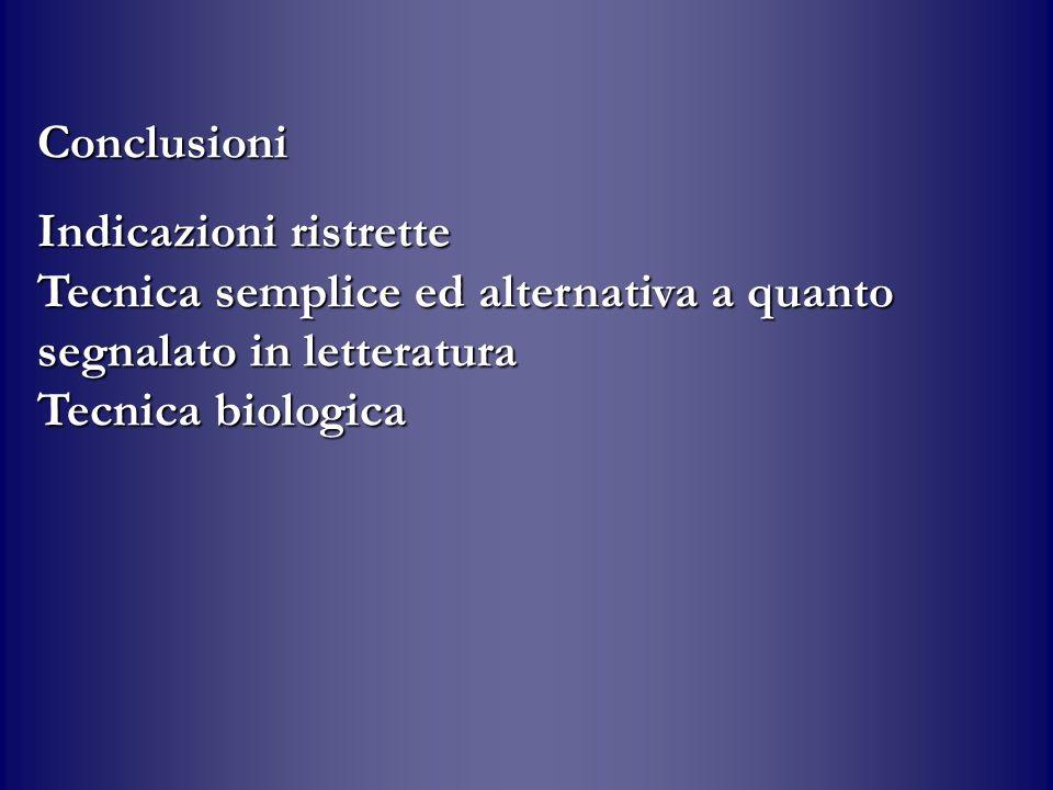 Conclusioni Indicazioni ristrette Tecnica semplice ed alternativa a quanto segnalato in letteratura Tecnica biologica.