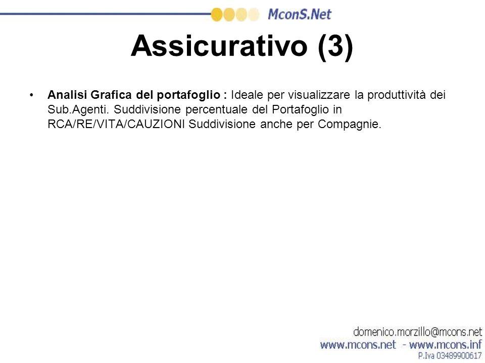 Assicurativo (3)