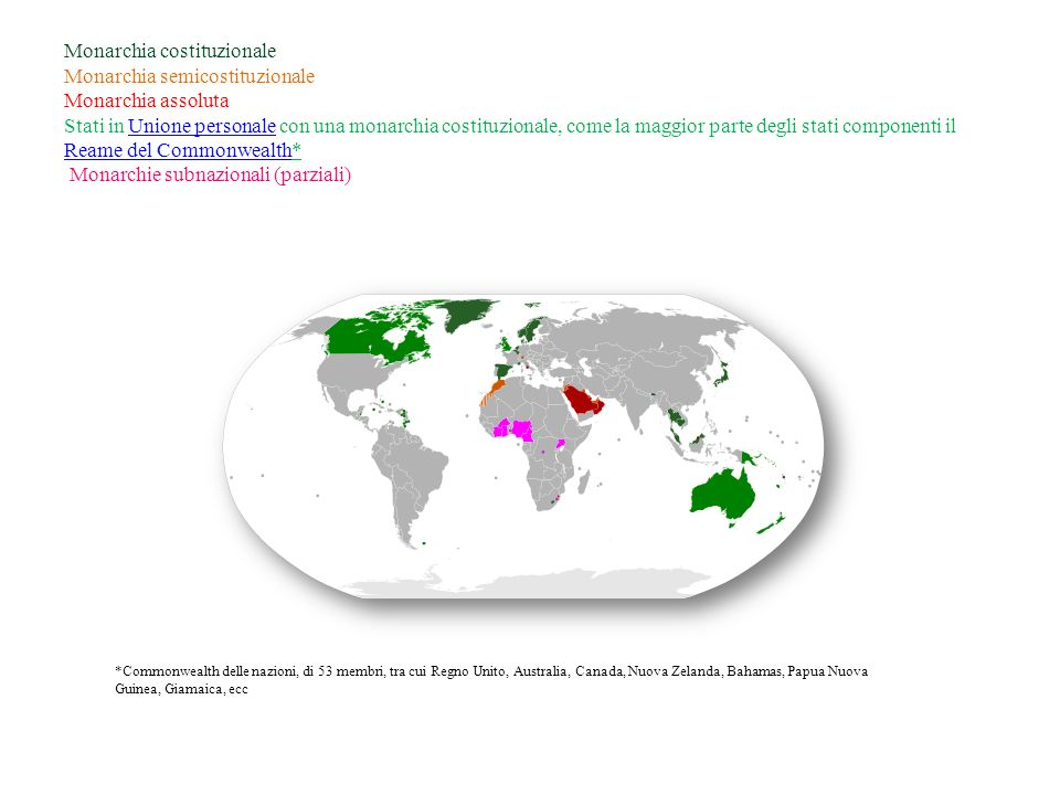 Monarchia costituzionale Monarchia semicostituzionale Monarchia assoluta Stati in Unione personale con una monarchia costituzionale, come la maggior parte degli stati componenti il Reame del Commonwealth* Monarchie subnazionali (parziali)