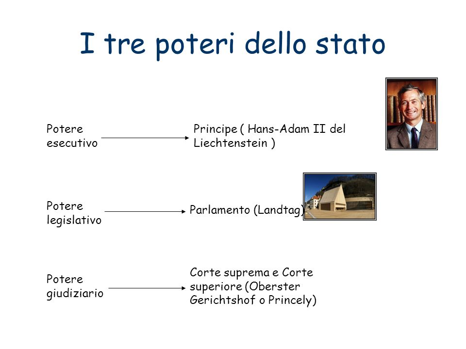 I tre poteri dello stato