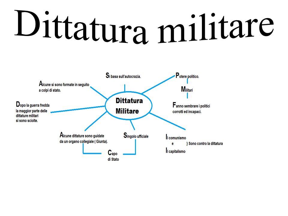 Dittatura militare