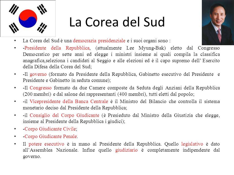 La Corea del Sud La Corea del Sud è una democrazia presidenziale e i suoi organi sono :
