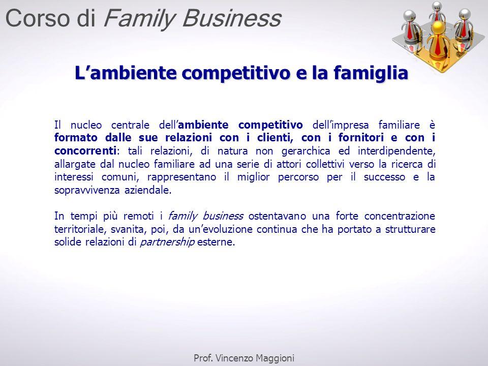 L'ambiente competitivo e la famiglia