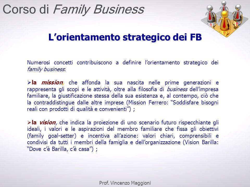 L'orientamento strategico dei FB