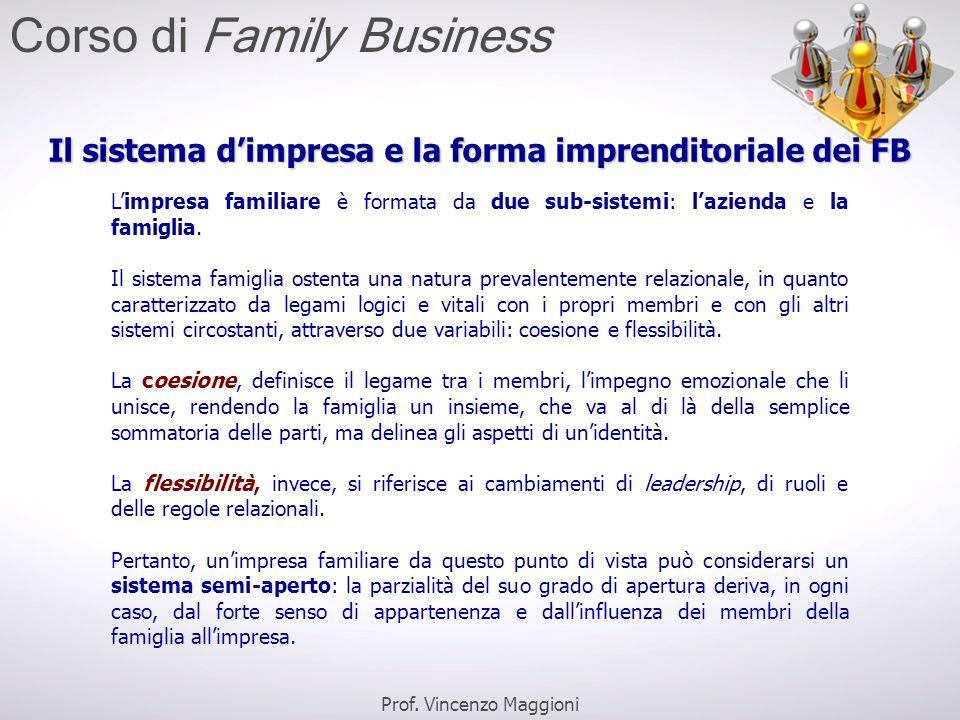 Il sistema d'impresa e la forma imprenditoriale dei FB