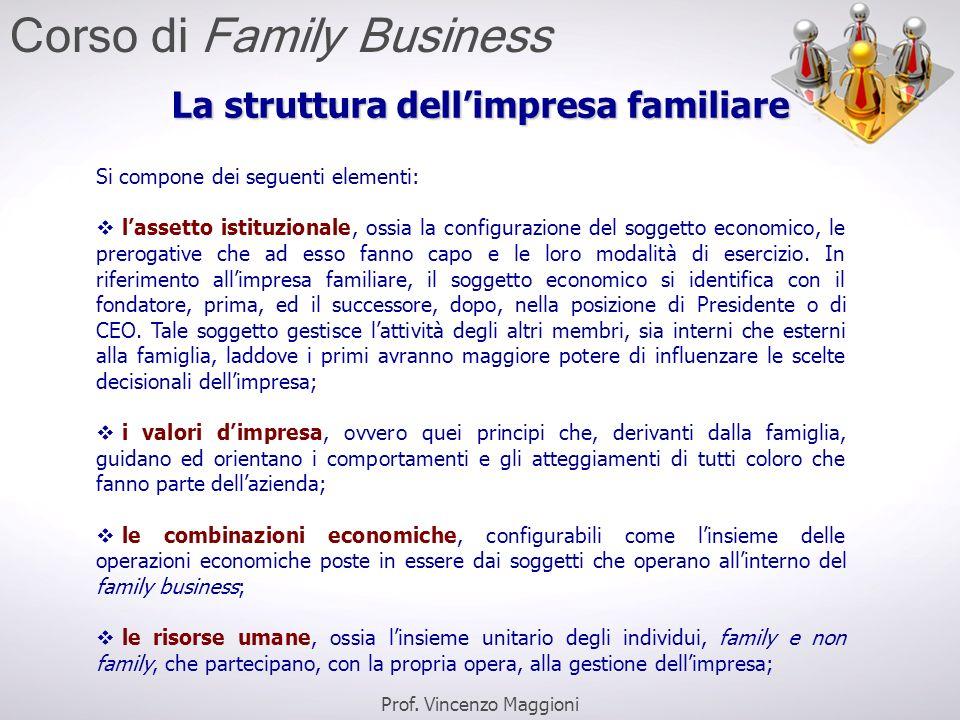 La struttura dell'impresa familiare