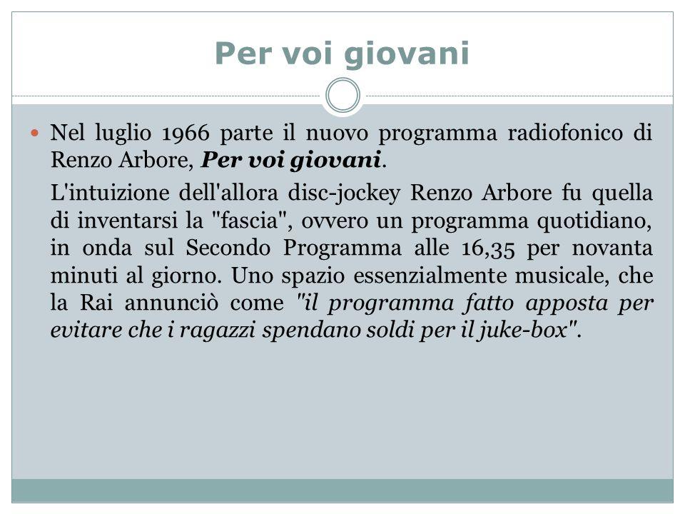 Per voi giovani Nel luglio 1966 parte il nuovo programma radiofonico di Renzo Arbore, Per voi giovani.