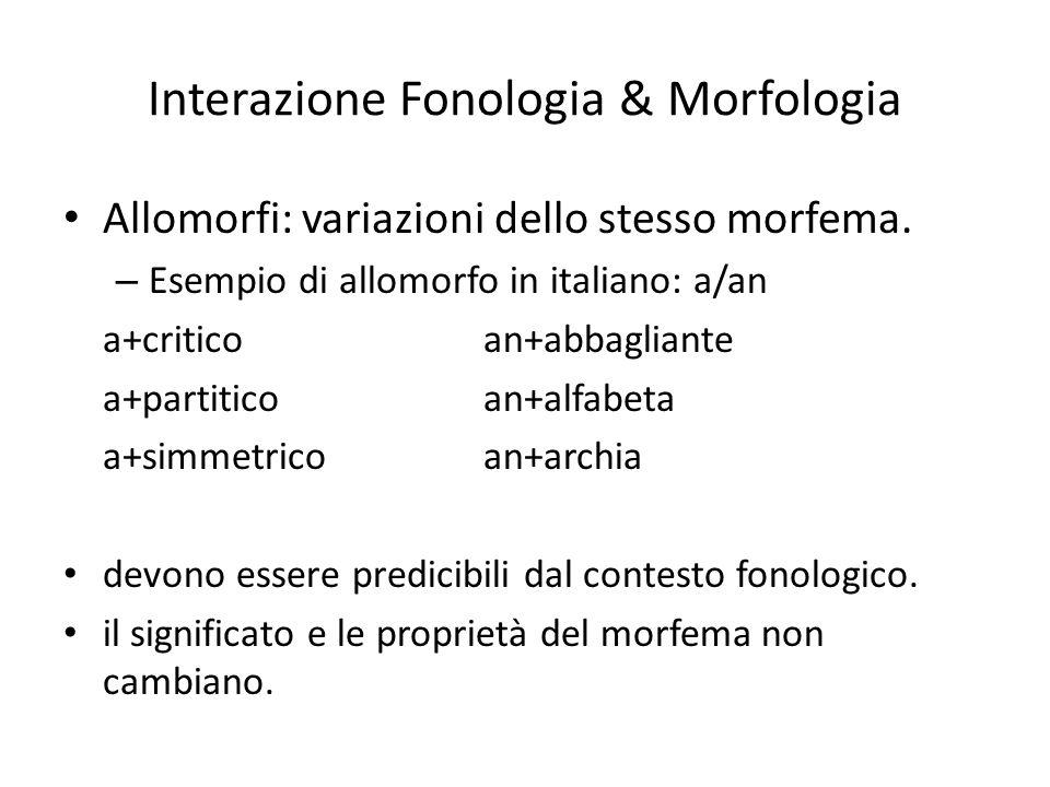 Interazione Fonologia & Morfologia