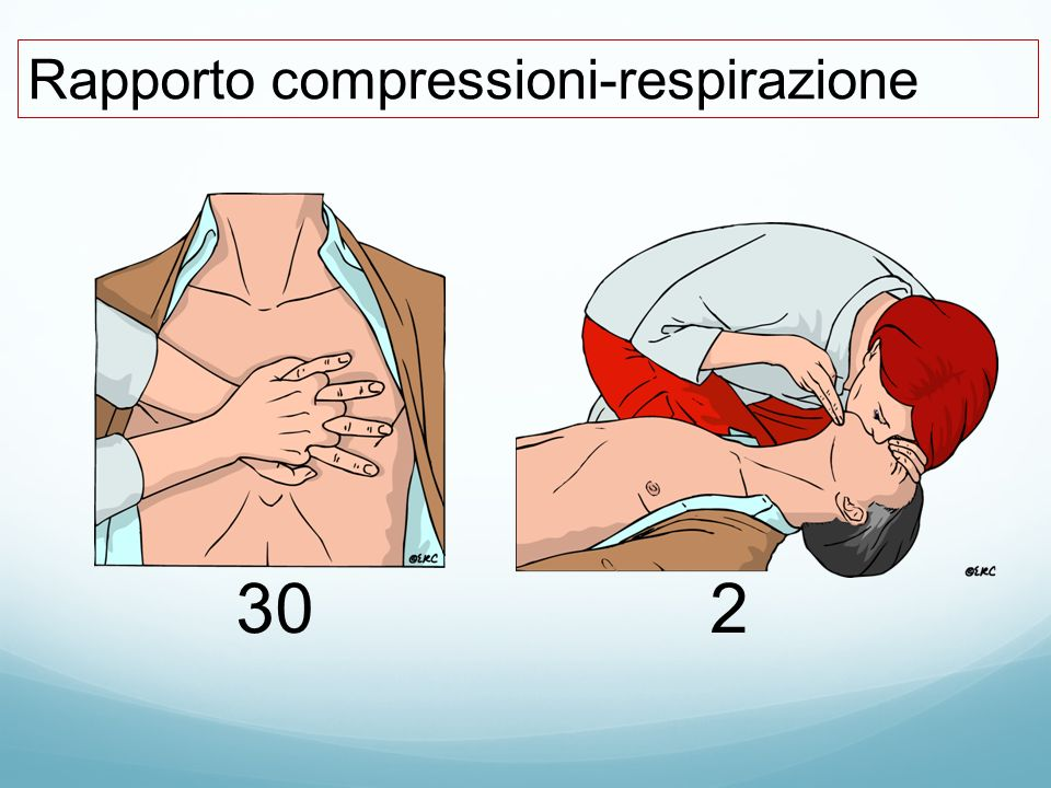Rapporto compressioni-respirazione