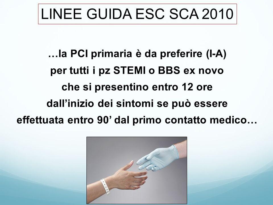 LINEE GUIDA ESC SCA 2010 …la PCI primaria è da preferire (I-A)
