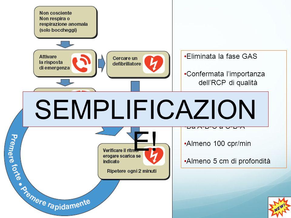 SEMPLIFICAZIONE! Eliminata la fase GAS Confermata l'importanza