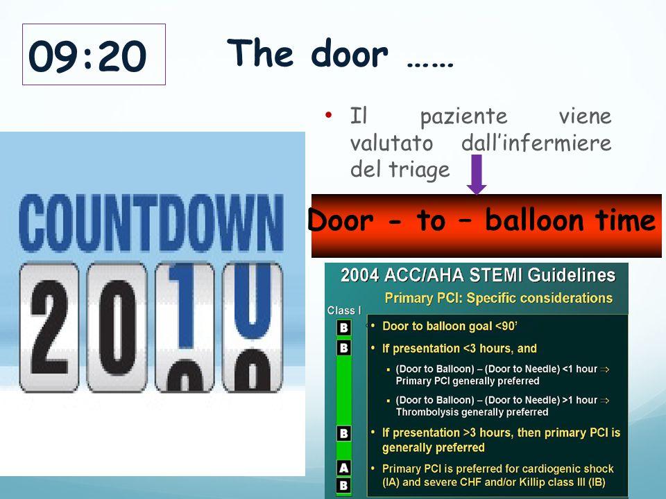 09:20 The door …… Door - to – balloon time