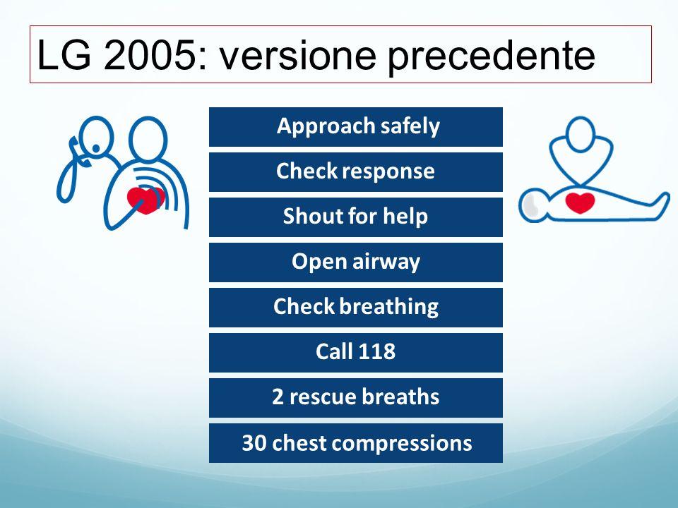 LG 2005: versione precedente