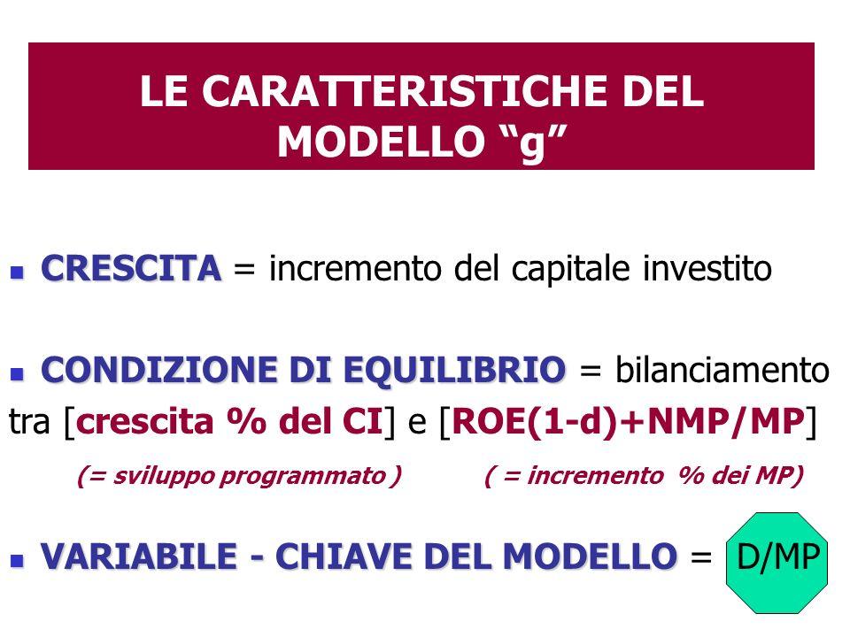 LE CARATTERISTICHE DEL MODELLO g